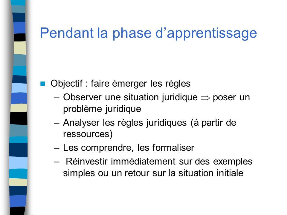Pendant la phase dapprentissage Objectif : faire émerger les règles –Observer une situation juridique poser un problème juridique –Analyser les règles