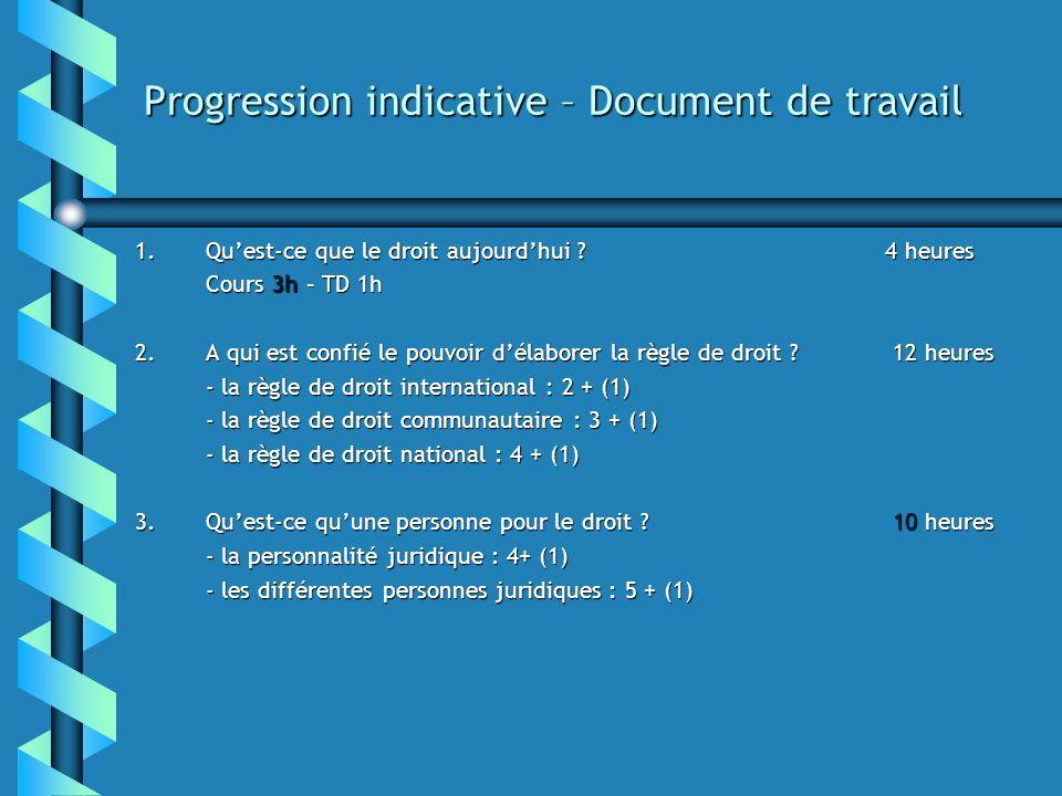 Progression indicative – Document de travail 1.Quest-ce que le droit aujourdhui .