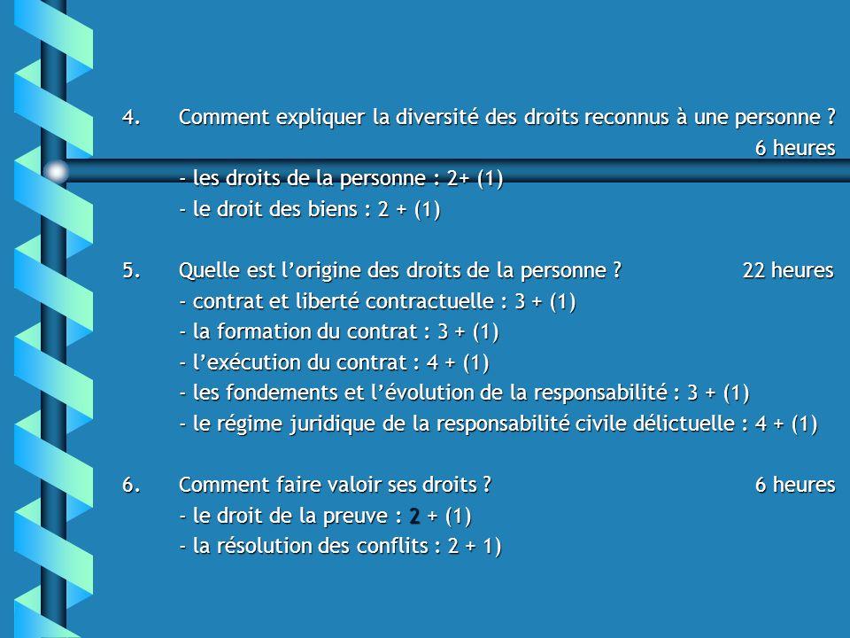 4.Comment expliquer la diversité des droits reconnus à une personne .
