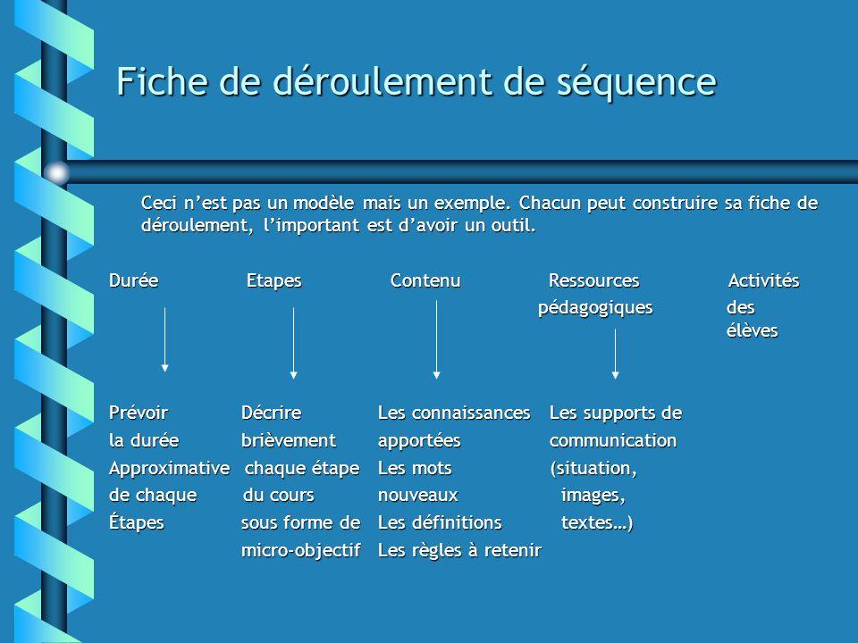Fiche de déroulement de séquence Ceci nest pas un modèle mais un exemple.