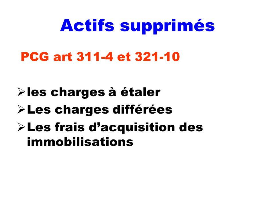Actifs supprimés PCG art 311-4 et 321-10 les charges à étaler Les charges différées Les frais dacquisition des immobilisations