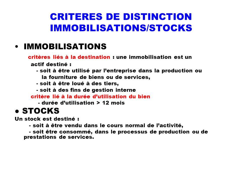 CRITERES DE DISTINCTION IMMOBILISATIONS/STOCKS IMMOBILISATIONS critères liés à la destination : une immobilisation est un actif destiné : - soit à êtr