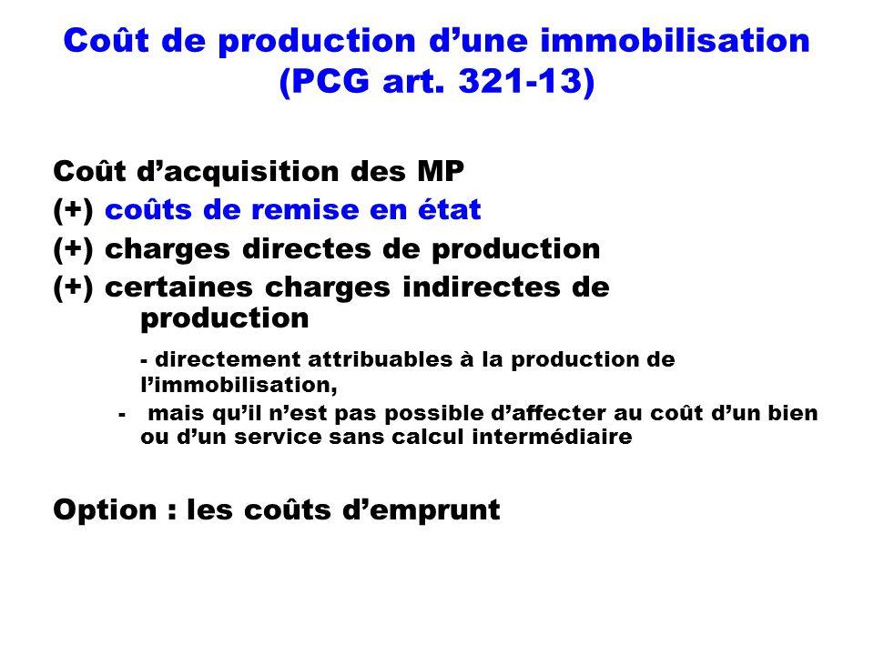 Coût de production dune immobilisation (PCG art. 321-13) Coût dacquisition des MP (+) coûts de remise en état (+) charges directes de production (+) c