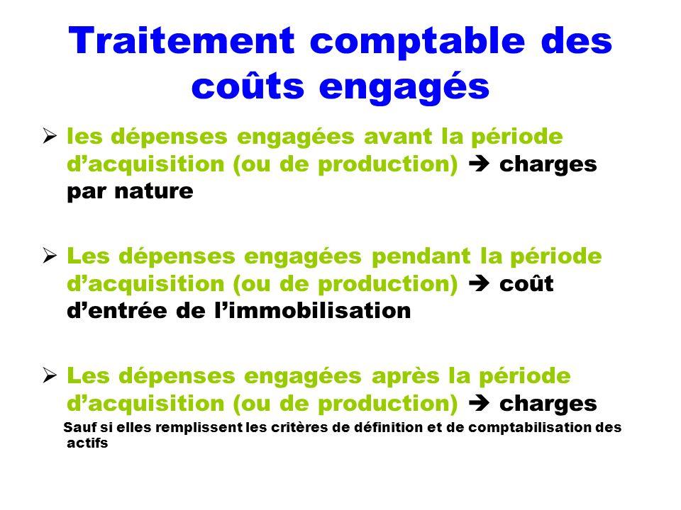 Traitement comptable des coûts engagés les dépenses engagées avant la période dacquisition (ou de production) charges par nature Les dépenses engagées