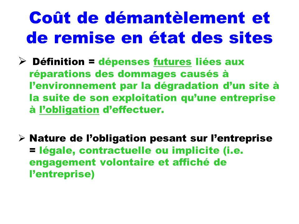 Coût de démantèlement et de remise en état des sites Définition = dépenses futures liées aux réparations des dommages causés à lenvironnement par la d