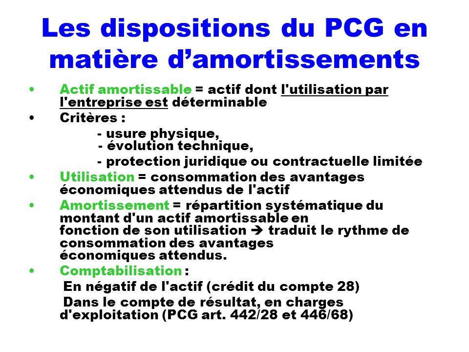 Les dispositions du PCG en matière damortissements Actif amortissable = actif dont l'utilisation par l'entreprise est déterminable Critères : - usure