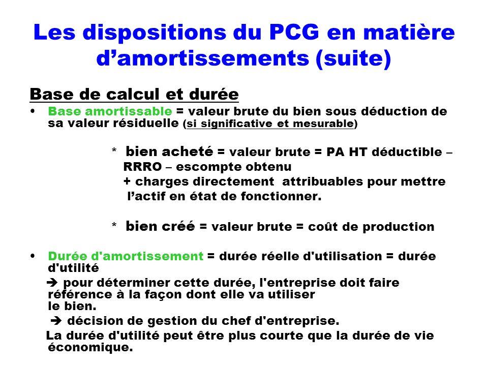 Les dispositions du PCG en matière damortissements (suite) Base de calcul et durée Base amortissable = valeur brute du bien sous déduction de sa valeu
