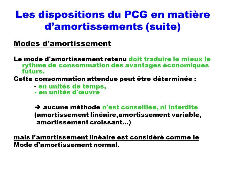 Les dispositions du PCG en matière damortissements (suite) Modes d'amortissement Le mode d'amortissement retenu doit traduire le mieux le rythme de co