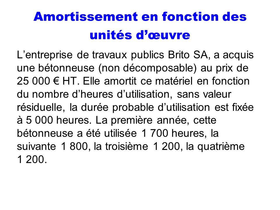 Amortissement en fonction des unités dœuvre Lentreprise de travaux publics Brito SA, a acquis une bétonneuse (non décomposable) au prix de 25 000 HT.