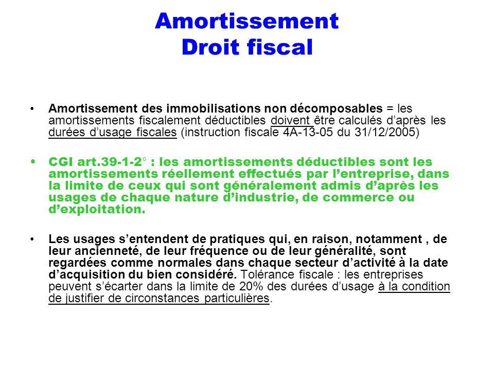 Amortissement Droit fiscal Amortissement des immobilisations non décomposables = les amortissements fiscalement déductibles doivent être calculés dapr