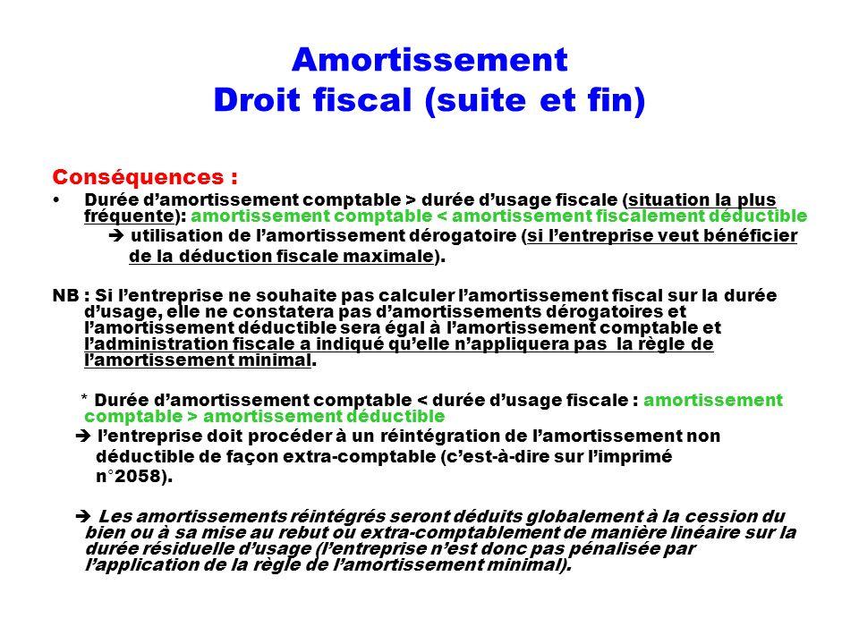 Amortissement Droit fiscal (suite et fin) Conséquences : Durée damortissement comptable > durée dusage fiscale (situation la plus fréquente): amortiss
