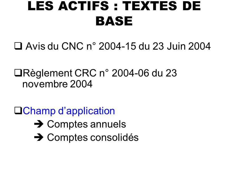 LES ACTIFS : TEXTES DE BASE Avis du CNC n° 2004-15 du 23 Juin 2004 Règlement CRC n° 2004-06 du 23 novembre 2004 Champ dapplication Comptes annuels Com