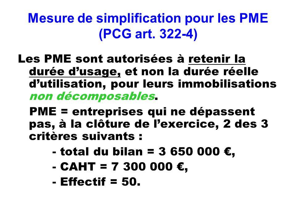 Mesure de simplification pour les PME (PCG art. 322-4) Les PME sont autorisées à retenir la durée dusage, et non la durée réelle dutilisation, pour le