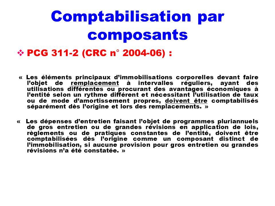 Comptabilisation par composants PCG 311-2 (CRC n° 2004-06) : « Les éléments principaux dimmobilisations corporelles devant faire lobjet de remplacemen