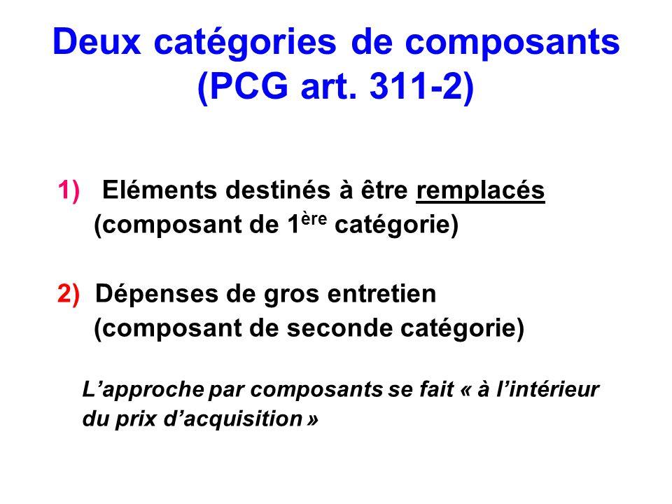 Deux catégories de composants (PCG art. 311-2) 1)Eléments destinés à être remplacés (composant de 1 ère catégorie) 2) Dépenses de gros entretien (comp