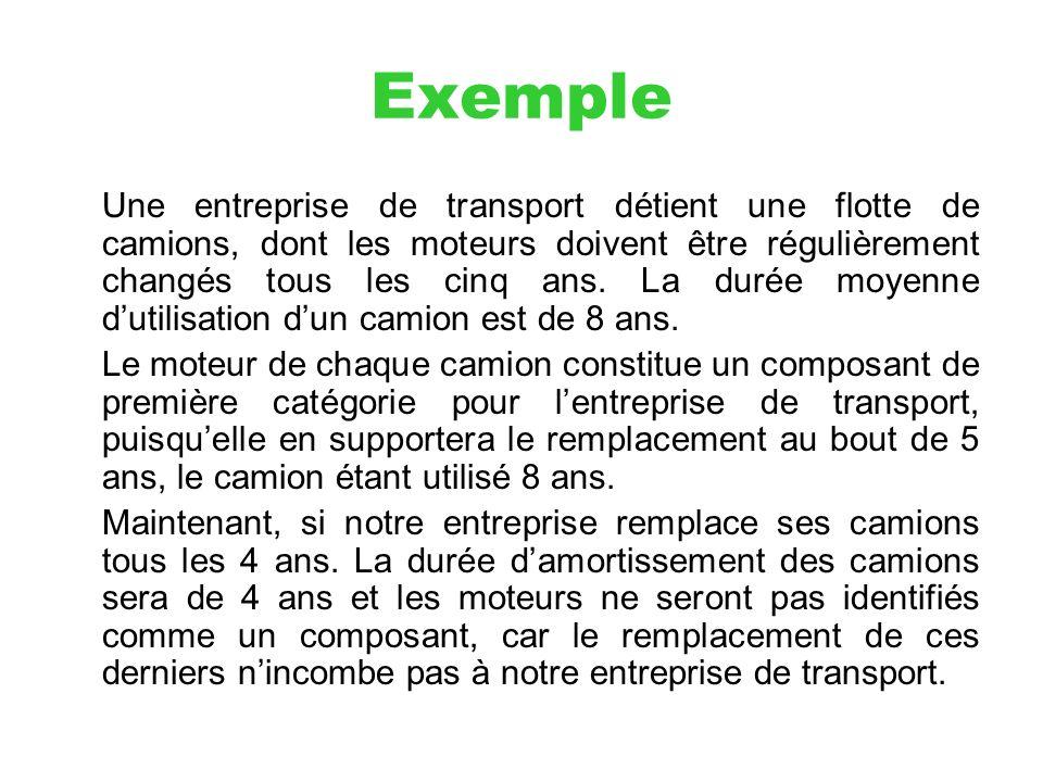 Exemple Une entreprise de transport détient une flotte de camions, dont les moteurs doivent être régulièrement changés tous les cinq ans. La durée moy