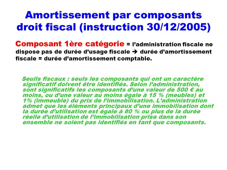 Amortissement par composants droit fiscal (instruction 30/12/2005) Composant 1ère catégorie = ladministration fiscale ne dispose pas de durée dusage f
