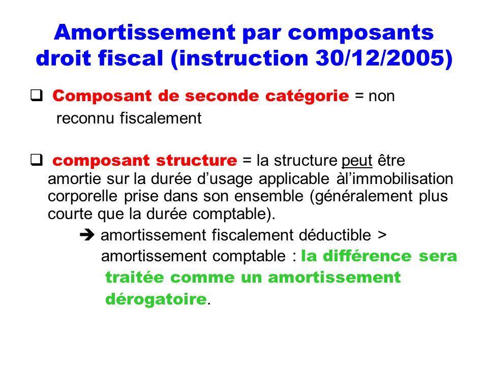 Amortissement par composants droit fiscal (instruction 30/12/2005) Composant de seconde catégorie = non reconnu fiscalement composant structure = la s