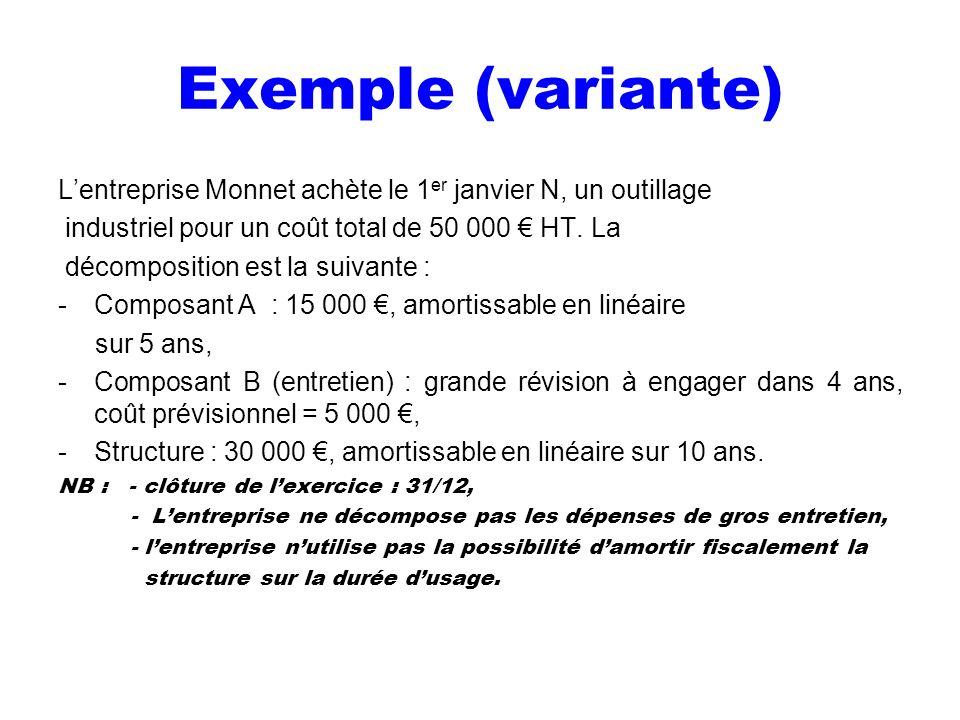 Exemple (variante) Lentreprise Monnet achète le 1 er janvier N, un outillage industriel pour un coût total de 50 000 HT. La décomposition est la suiva