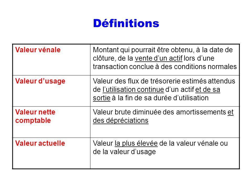 Définitions Valeur vénaleMontant qui pourrait être obtenu, à la date de clôture, de la vente dun actif lors dune transaction conclue à des conditions