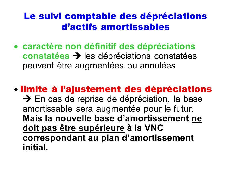 Le suivi comptable des dépréciations dactifs amortissables caractère non définitif des dépréciations constatées les dépréciations constatées peuvent ê