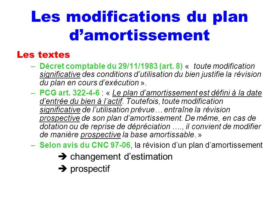 Les modifications du plan damortissement Les textes –Décret comptable du 29/11/1983 (art. 8) « toute modification significative des conditions dutilis