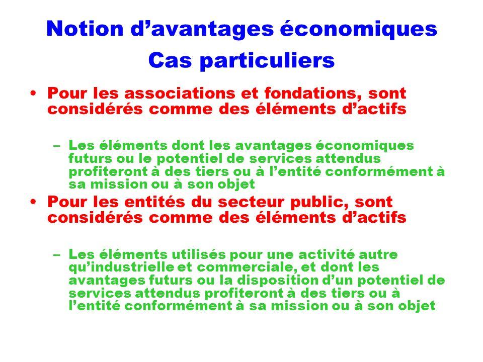 Notion davantages économiques Cas particuliers Pour les associations et fondations, sont considérés comme des éléments dactifs –Les éléments dont les