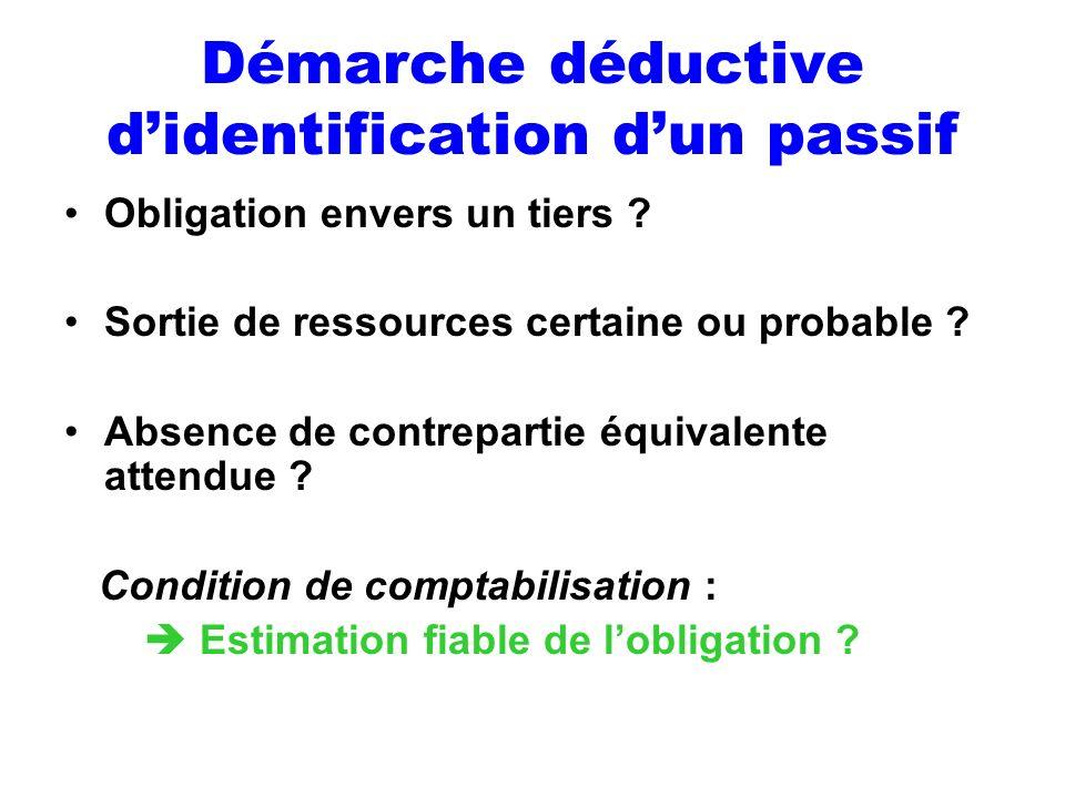 Démarche déductive didentification dun passif Obligation envers un tiers ? Sortie de ressources certaine ou probable ? Absence de contrepartie équival