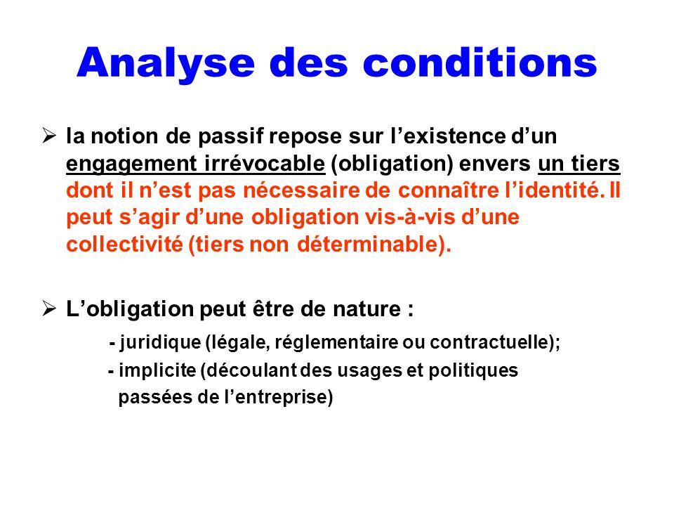 Analyse des conditions la notion de passif repose sur lexistence dun engagement irrévocable (obligation) envers un tiers dont il nest pas nécessaire d