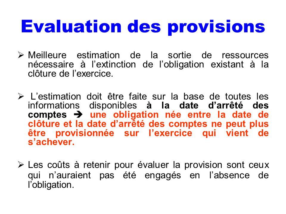 Evaluation des provisions Meilleure estimation de la sortie de ressources nécessaire à lextinction de lobligation existant à la clôture de lexercice.