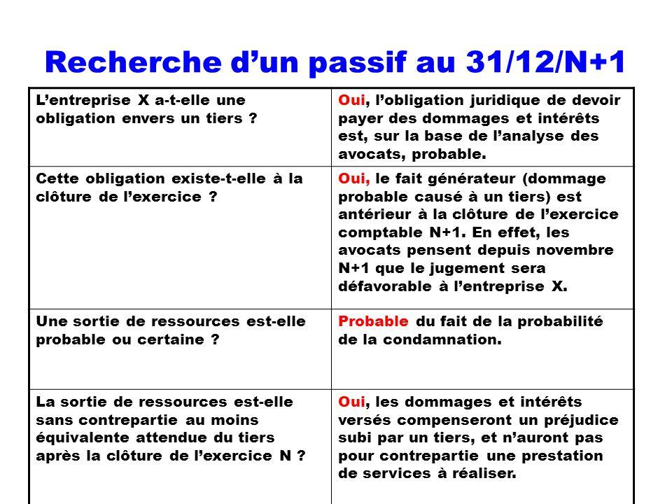 Recherche dun passif au 31/12/N+1 Lentreprise X a-t-elle une obligation envers un tiers ? Oui, lobligation juridique de devoir payer des dommages et i