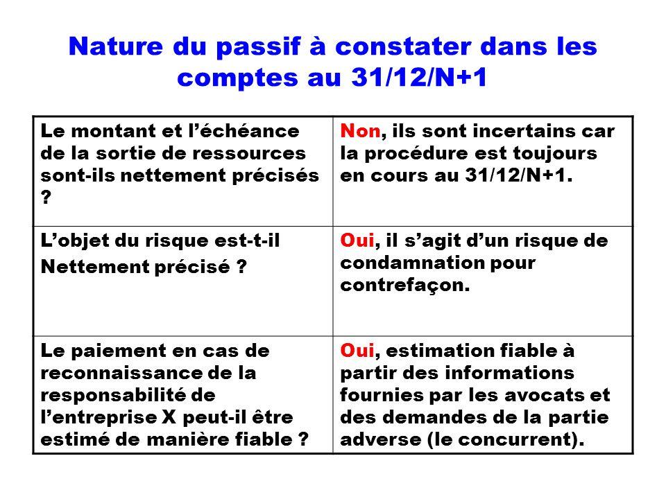 Nature du passif à constater dans les comptes au 31/12/N+1 Le montant et léchéance de la sortie de ressources sont-ils nettement précisés ? Non, ils s