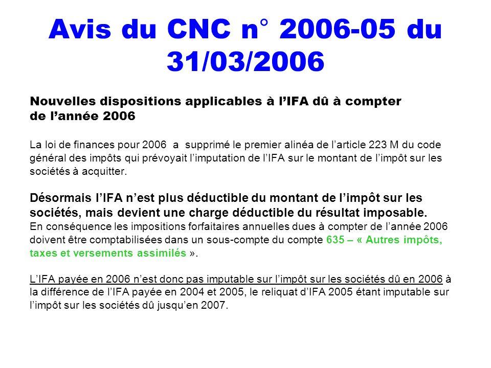 Avis du CNC n° 2006-05 du 31/03/2006 Nouvelles dispositions applicables à lIFA dû à compter de lannée 2006 La loi de finances pour 2006 a supprimé le