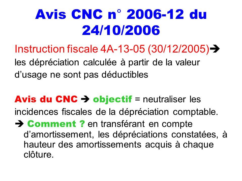 Avis CNC n° 2006-12 du 24/10/2006 Instruction fiscale 4A-13-05 (30/12/2005) les dépréciation calculée à partir de la valeur dusage ne sont pas déducti