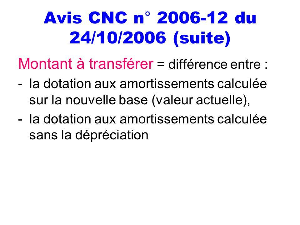 Avis CNC n° 2006-12 du 24/10/2006 (suite) Montant à transférer = différence entre : -la dotation aux amortissements calculée sur la nouvelle base (val