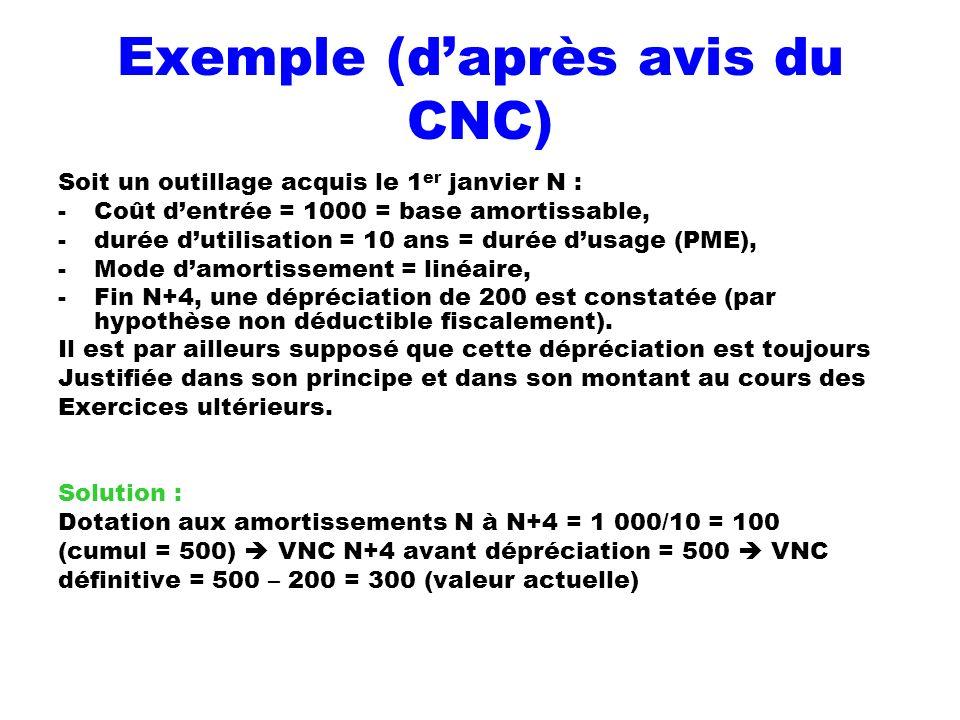 Exemple (daprès avis du CNC) Soit un outillage acquis le 1 er janvier N : -Coût dentrée = 1000 = base amortissable, -durée dutilisation = 10 ans = dur