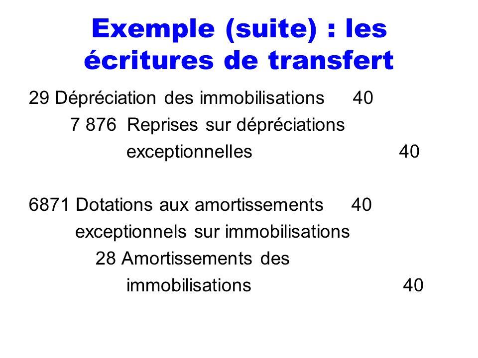 Exemple (suite) : les écritures de transfert 29 Dépréciation des immobilisations 40 7 876 Reprises sur dépréciations exceptionnelles 40 6871 Dotations