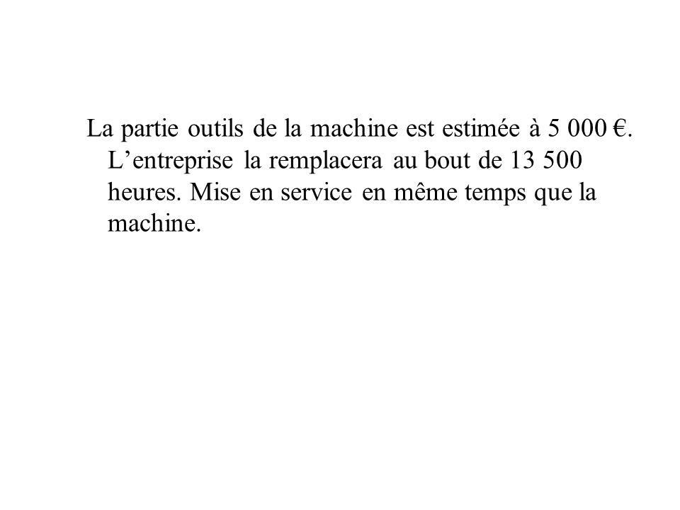 La partie outils de la machine est estimée à 5 000. Lentreprise la remplacera au bout de 13 500 heures. Mise en service en même temps que la machine.