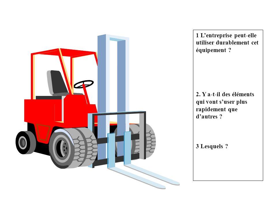1 Lentreprise peut-elle utiliser durablement cet équipement ? 2. Y a-t-il des éléments qui vont suser plus rapidement que dautres ? 3 Lesquels ?