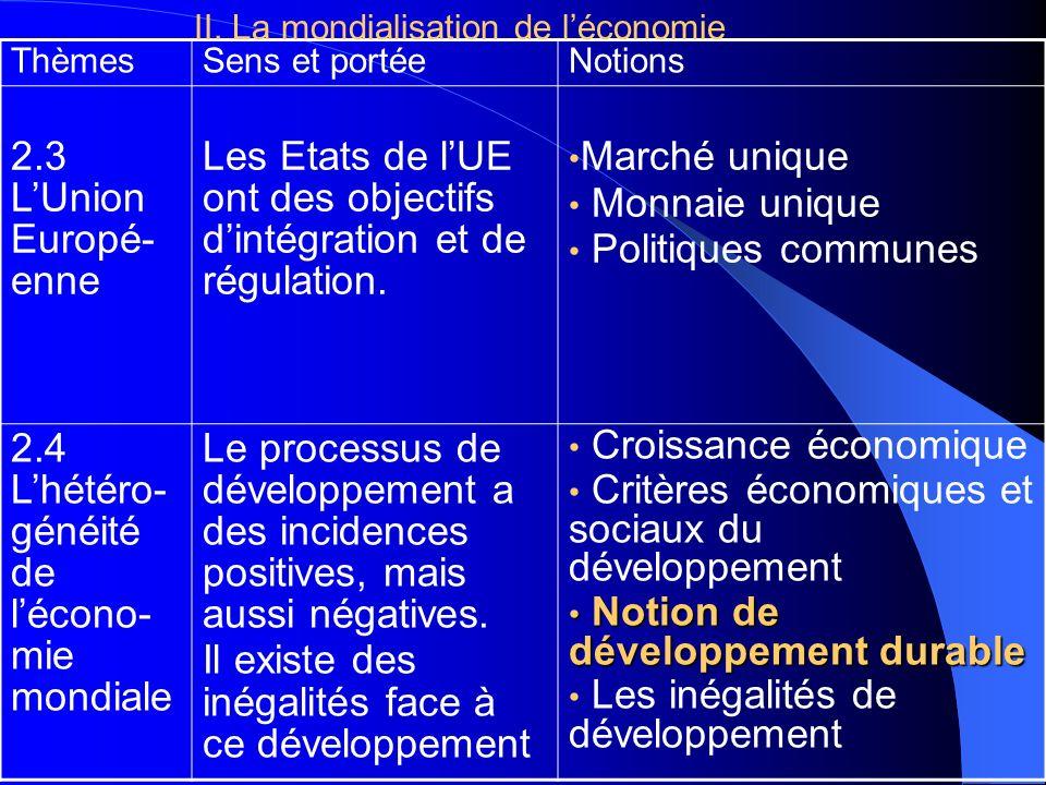 ThèmesSens et portéeNotions 2.3 LUnion Europé- enne Les Etats de lUE ont des objectifs dintégration et de régulation. Marché unique Monnaie unique Pol