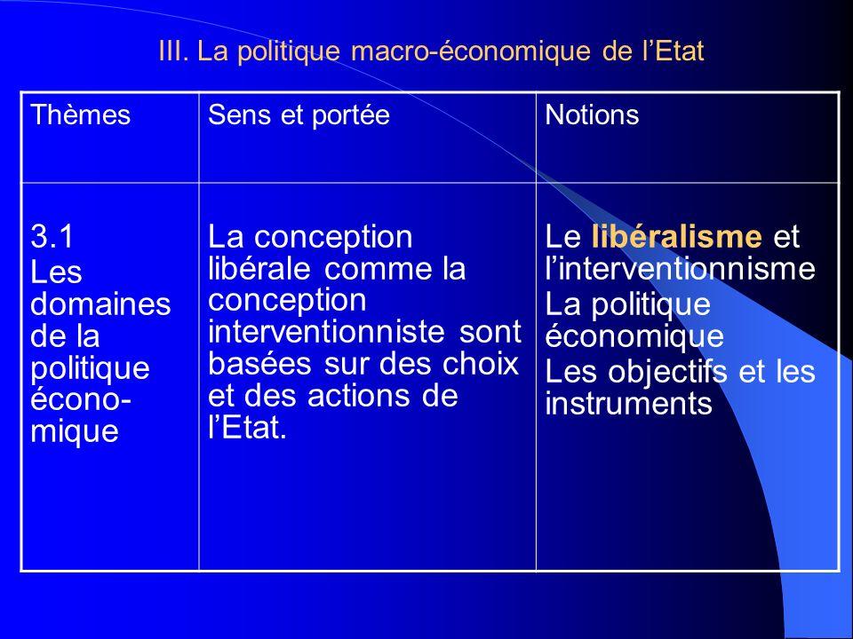 III. La politique macro-économique de lEtat ThèmesSens et portéeNotions 3.1 Les domaines de la politique écono- mique La conception libérale comme la