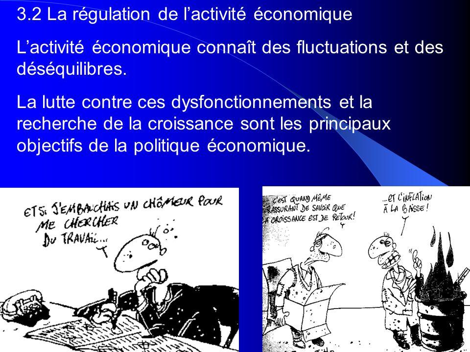 3.2 La régulation de lactivité économique Lactivité économique connaît des fluctuations et des déséquilibres. La lutte contre ces dysfonctionnements e