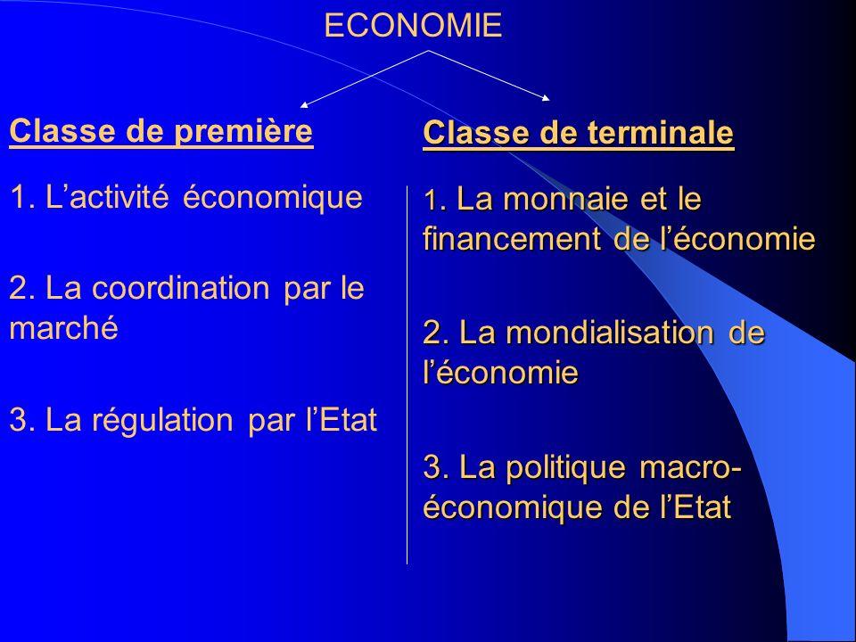 Classe de terminale 1. La monnaie et le financement de léconomie 2. La mondialisation de léconomie 3. La politique macro- économique de lEtat Classe d
