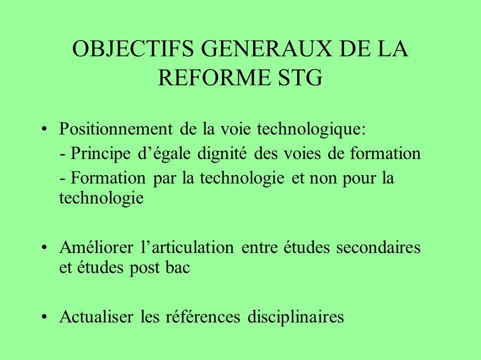 OBJECTIFS GENERAUX DE LA REFORME STG Positionnement de la voie technologique: - Principe dégale dignité des voies de formation - Formation par la tech