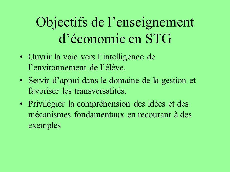 Objectifs de lenseignement déconomie en STG Ouvrir la voie vers lintelligence de lenvironnement de lélève. Servir dappui dans le domaine de la gestion