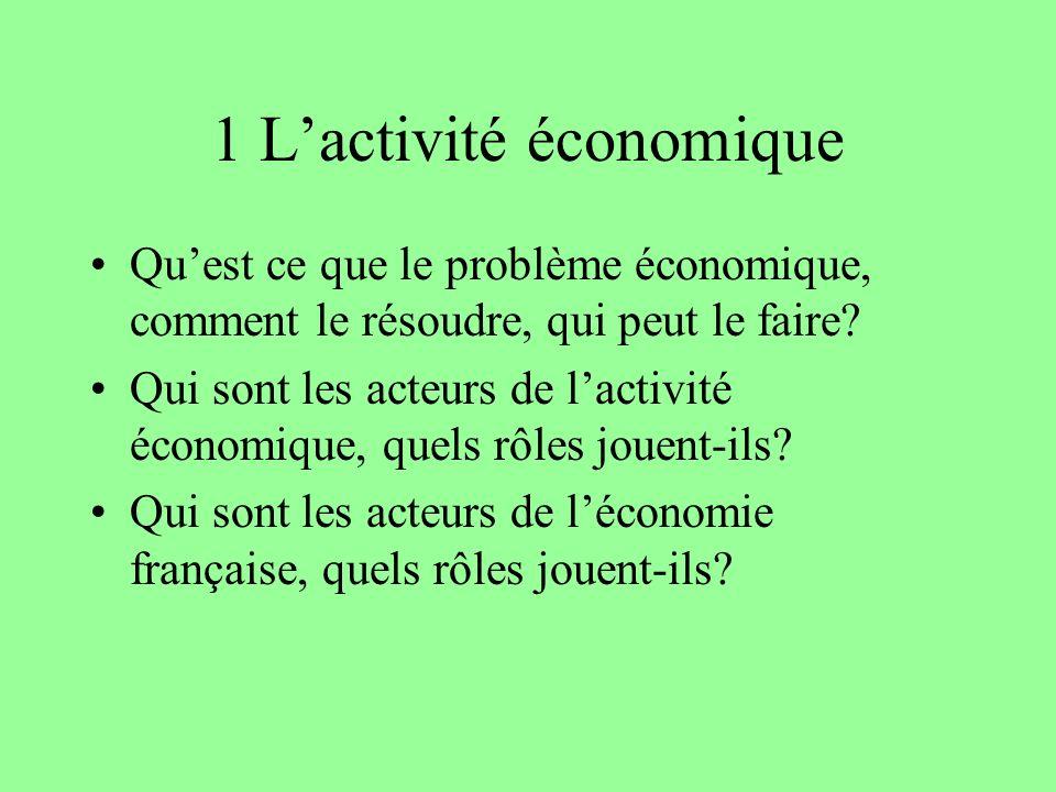 1 Lactivité économique Quest ce que le problème économique, comment le résoudre, qui peut le faire? Qui sont les acteurs de lactivité économique, quel
