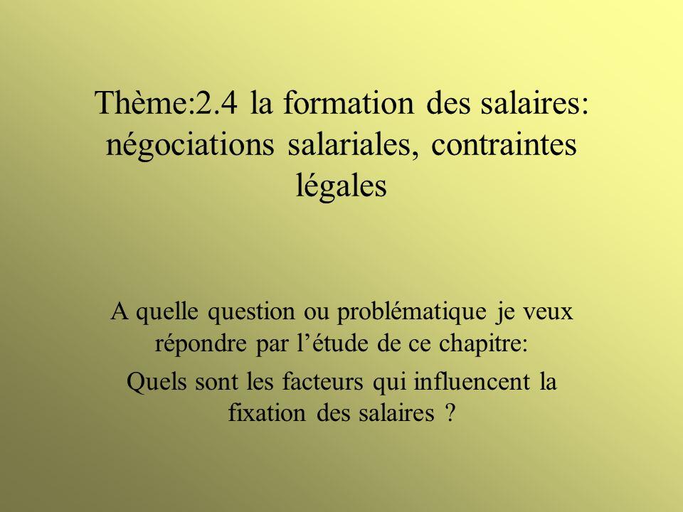 Thème:2.4 la formation des salaires: négociations salariales, contraintes légales A quelle question ou problématique je veux répondre par létude de ce