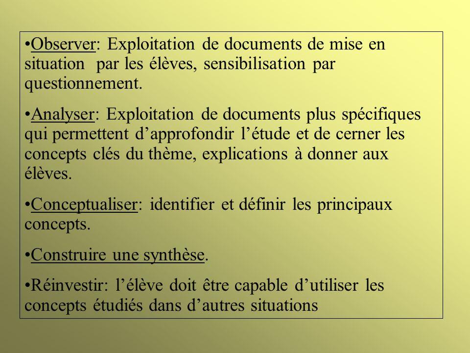 Observer: Exploitation de documents de mise en situation par les élèves, sensibilisation par questionnement. Analyser: Exploitation de documents plus