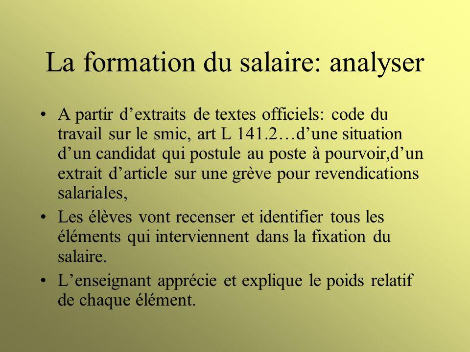 La formation du salaire: analyser A partir dextraits de textes officiels: code du travail sur le smic, art L 141.2…dune situation dun candidat qui pos