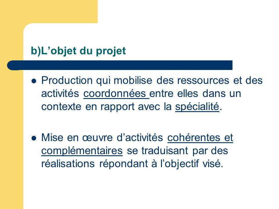b)Lobjet du projet Production qui mobilise des ressources et des activités coordonnées entre elles dans un contexte en rapport avec la spécialité. Mis